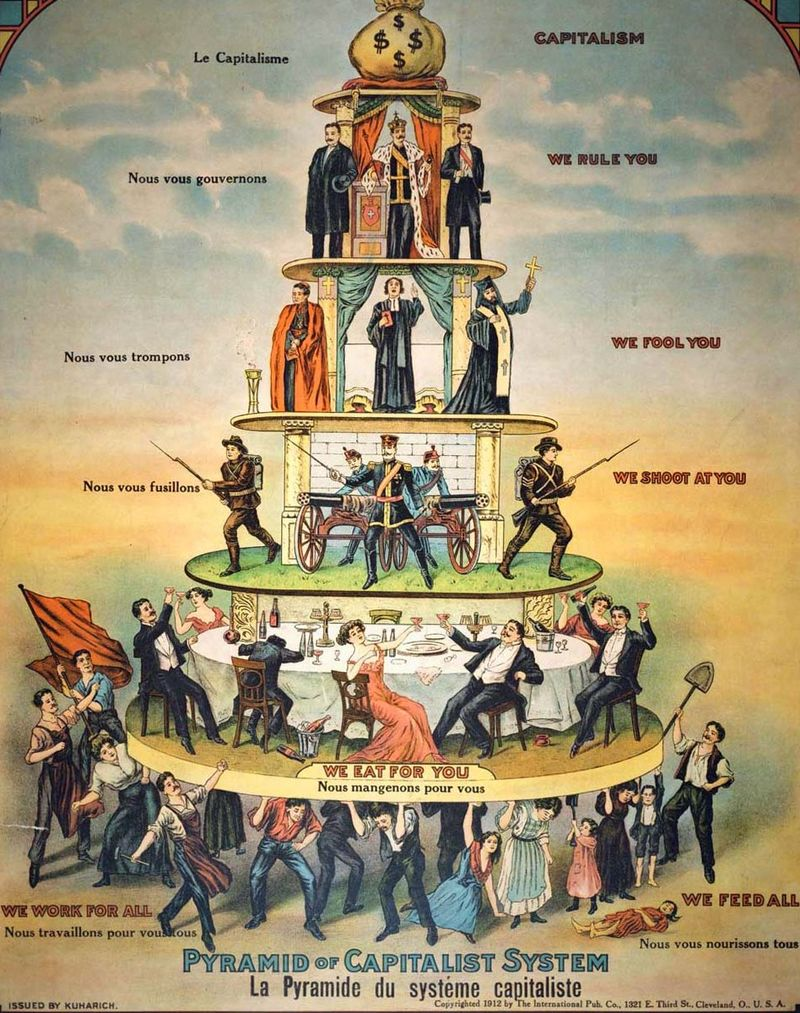 Pyramid of Capitalism.